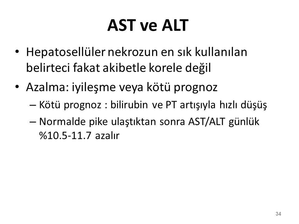 AST ve ALT Hepatosellüler nekrozun en sık kullanılan belirteci fakat akibetle korele değil. Azalma: iyileşme veya kötü prognoz.