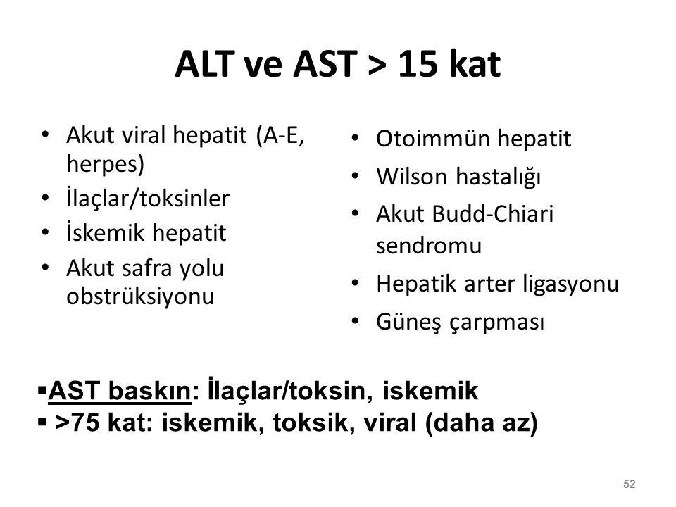 ALT ve AST > 15 kat Akut viral hepatit (A-E, herpes)