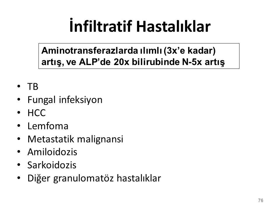 İnfiltratif Hastalıklar