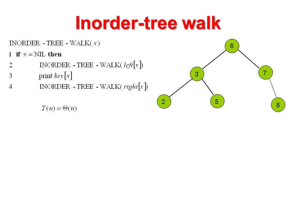 Inorder-tree walk