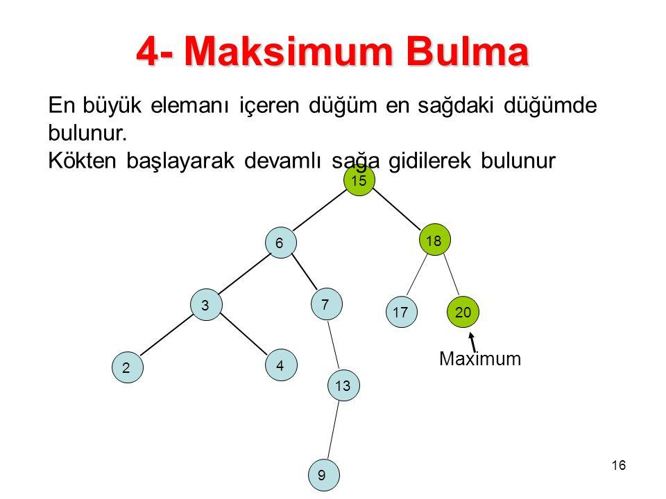 4- Maksimum Bulma En büyük elemanı içeren düğüm en sağdaki düğümde bulunur. Kökten başlayarak devamlı sağa gidilerek bulunur.