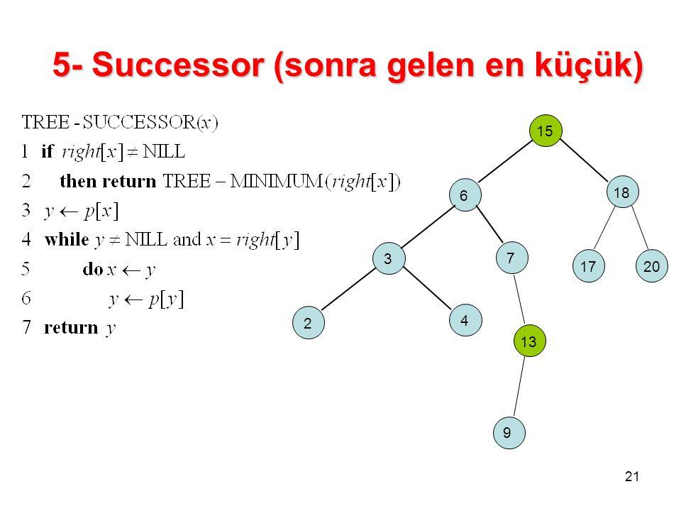 5- Successor (sonra gelen en küçük)