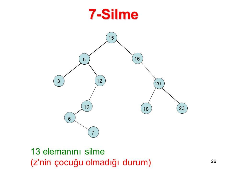 7-Silme 13 elemanını silme (z'nin çocuğu olmadığı durum) 15 16 5 5 3 2