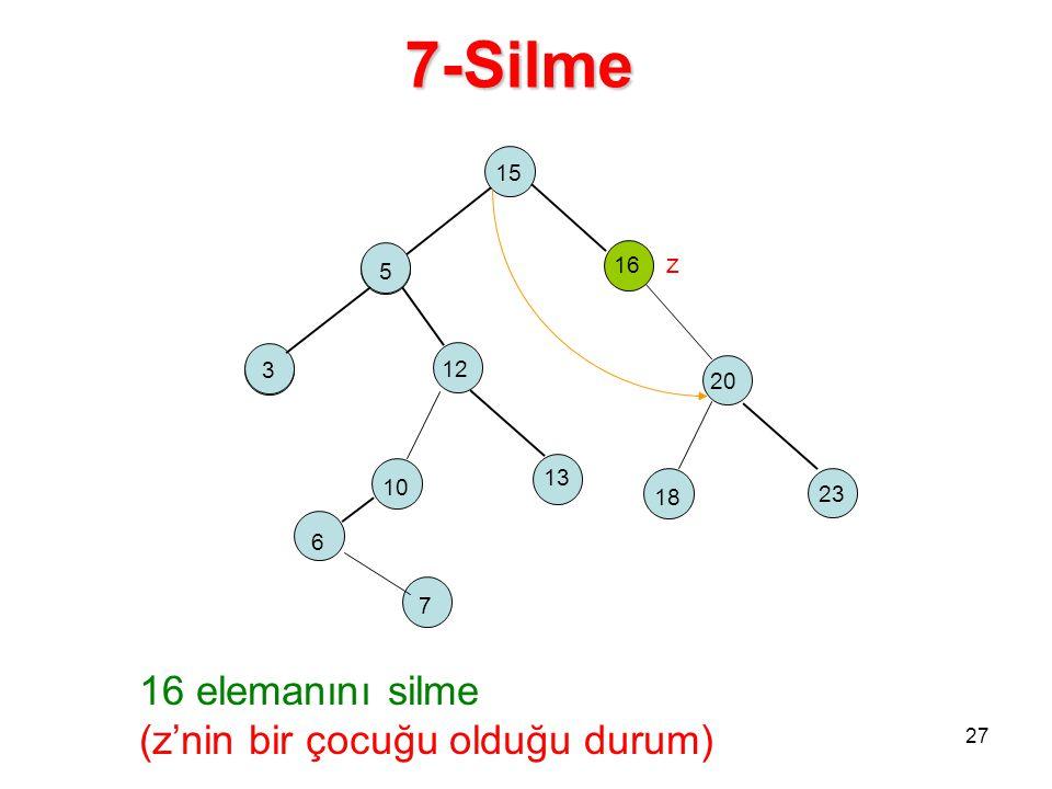7-Silme 16 elemanını silme (z'nin bir çocuğu olduğu durum) 15 16 z 5 5