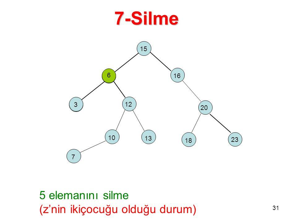 7-Silme 5 elemanını silme (z'nin ikiçocuğu olduğu durum) 15 6 16 5 2 3