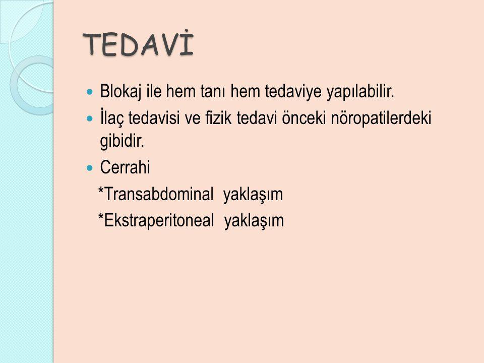 TEDAVİ Blokaj ile hem tanı hem tedaviye yapılabilir.