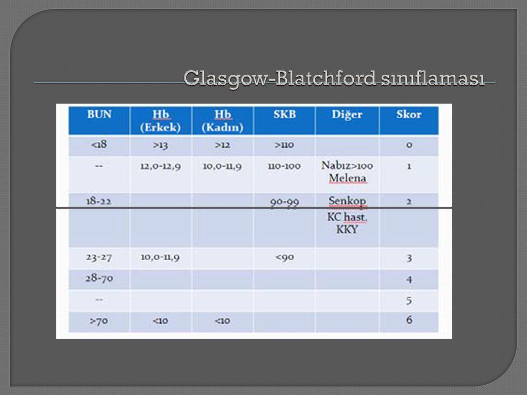 Glasgow-Blatchford sınıflaması