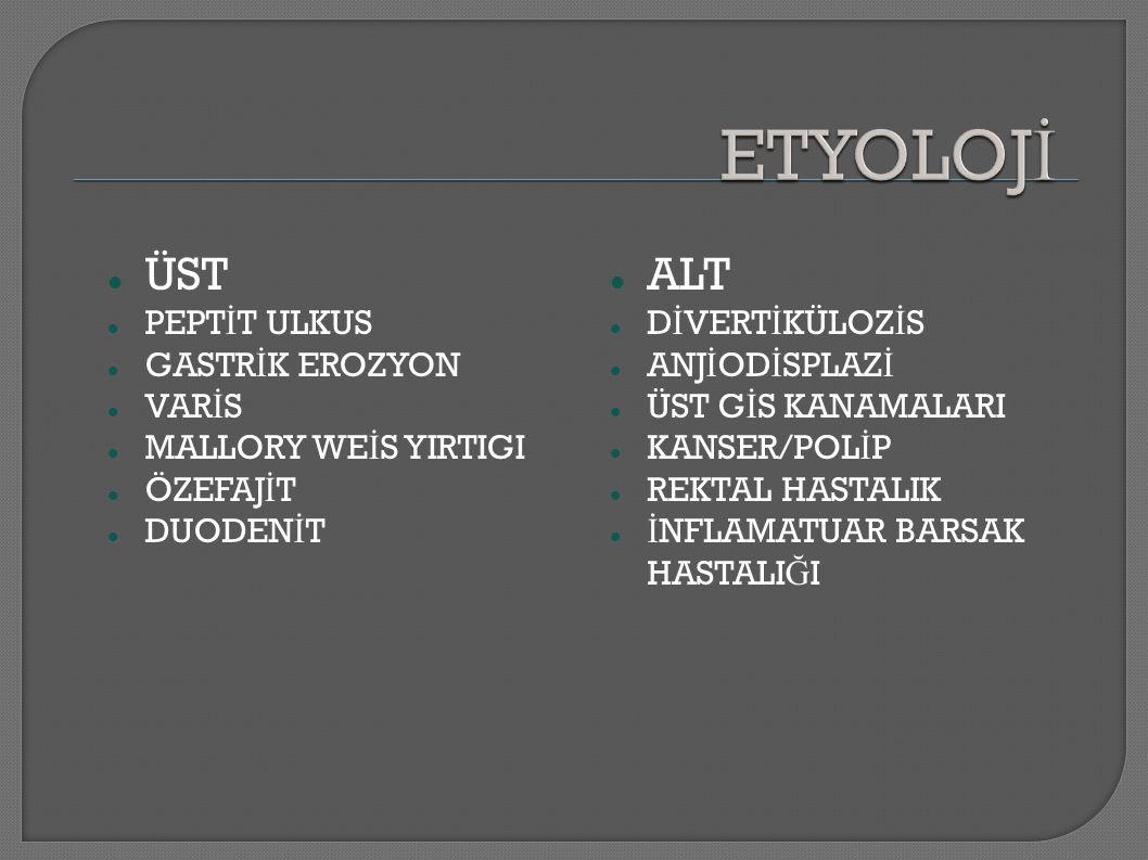 ETYOLOJİ ÜST ALT PEPTİT ULKUS GASTRİK EROZYON VARİS