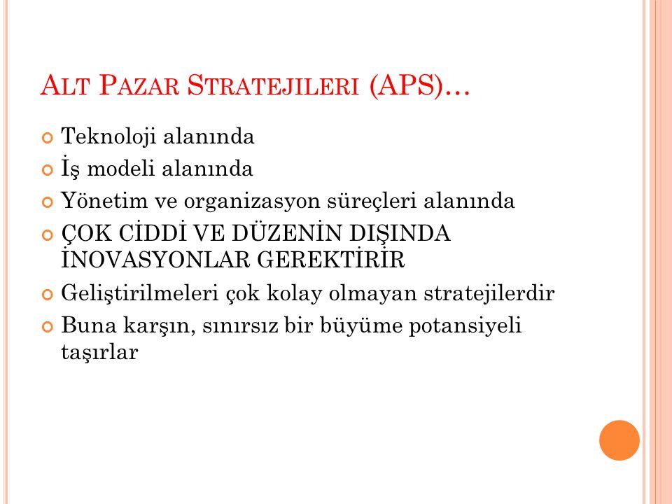Alt Pazar Stratejileri (APS)…