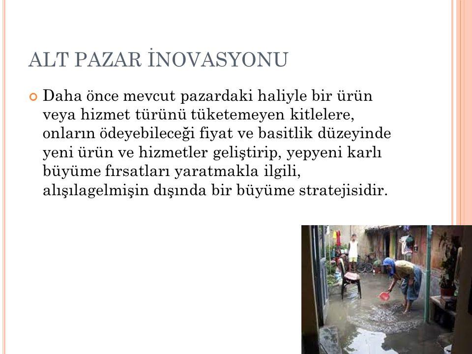 ALT PAZAR İNOVASYONU