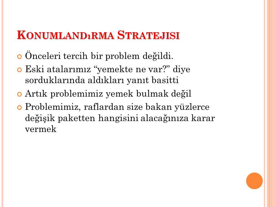 Konumlandırma Stratejisi