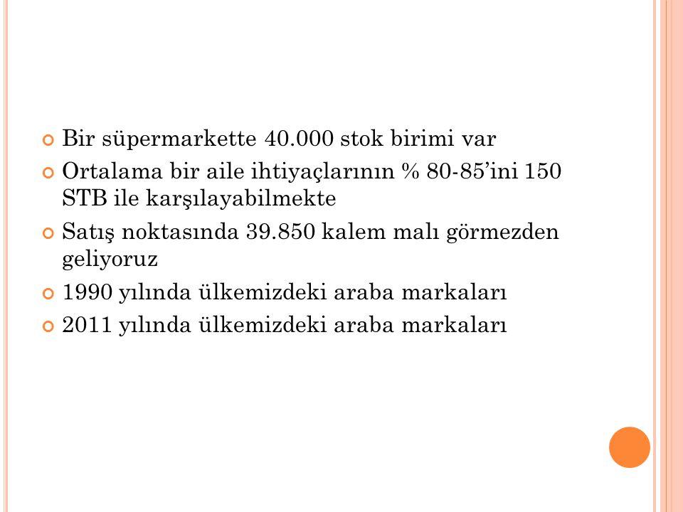 Bir süpermarkette 40.000 stok birimi var