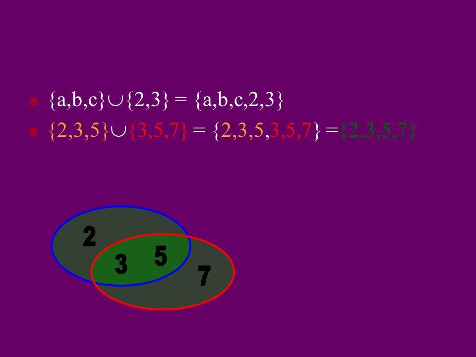 {a,b,c}{2,3} = {a,b,c,2,3} {2,3,5}{3,5,7} = {2,3,5,3,5,7} ={2,3,5,7} 2 3 5 7