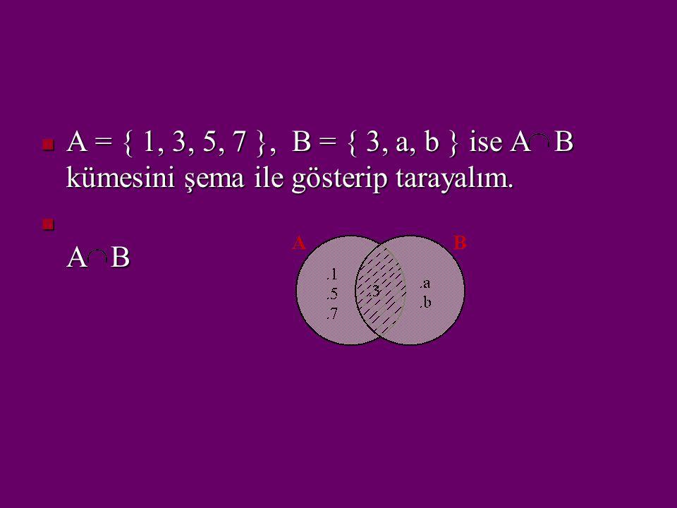 A = { 1, 3, 5, 7 }, B = { 3, a, b } ise A B kümesini şema ile gösterip tarayalım.