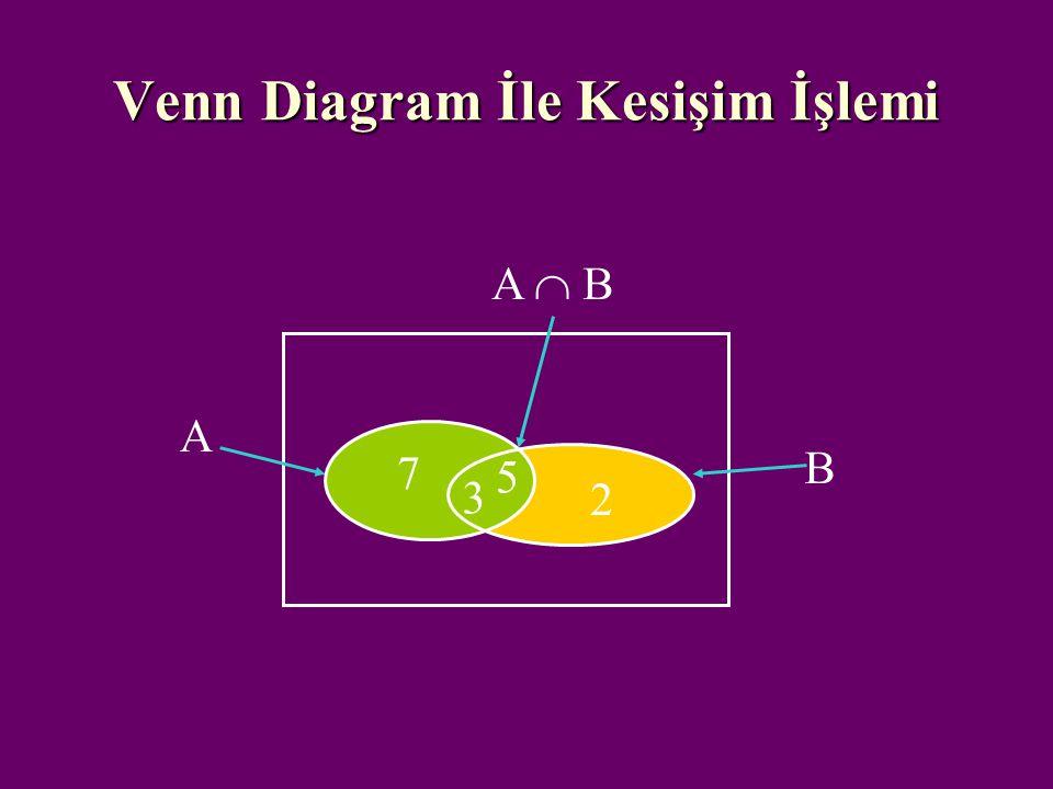 Venn Diagram İle Kesişim İşlemi
