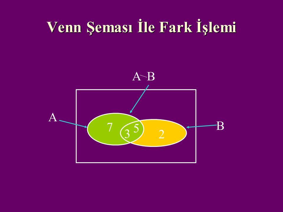 Venn Şeması İle Fark İşlemi