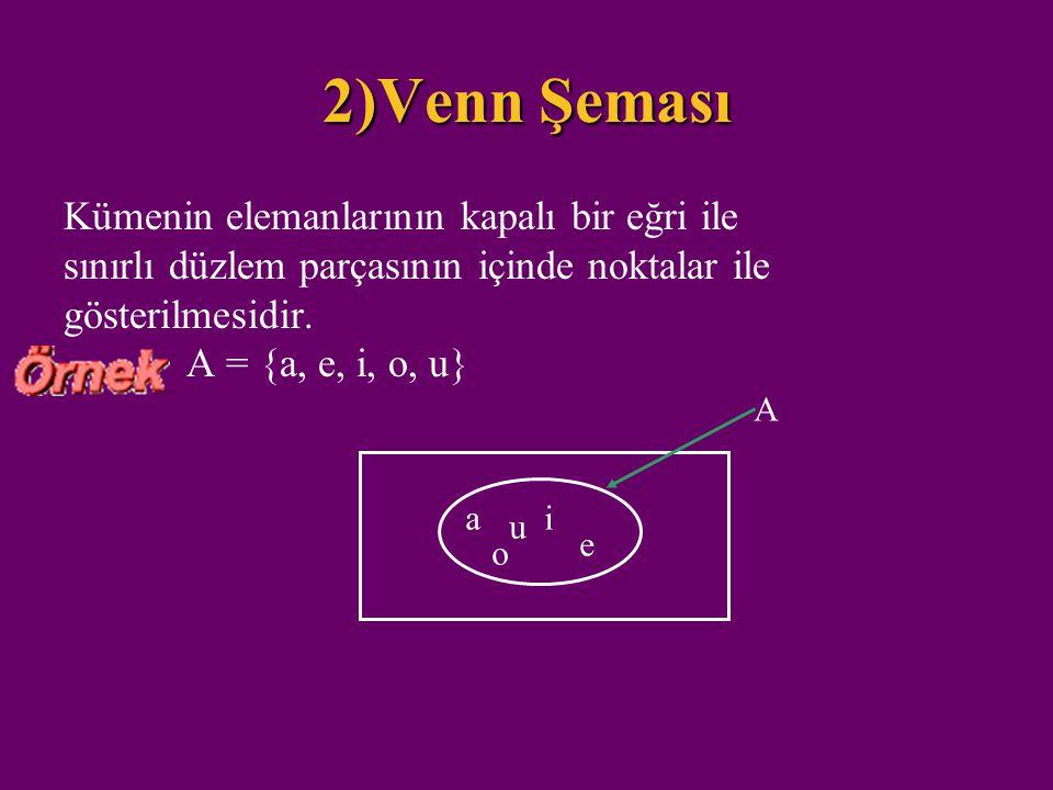 2)Venn Şeması Kümenin elemanlarının kapalı bir eğri ile