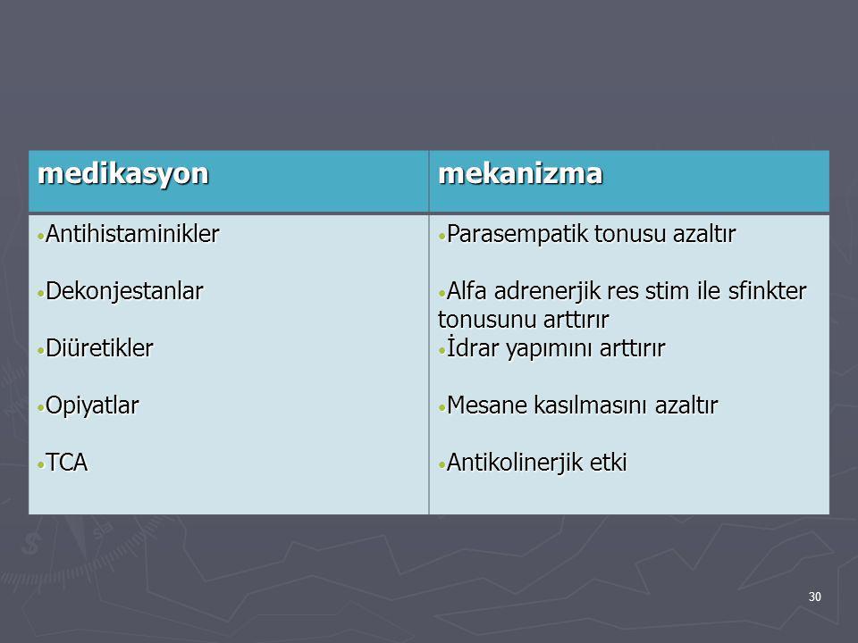 medikasyon mekanizma Antihistaminikler Dekonjestanlar Diüretikler