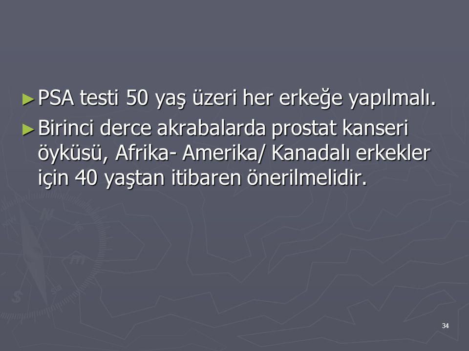 PSA testi 50 yaş üzeri her erkeğe yapılmalı.
