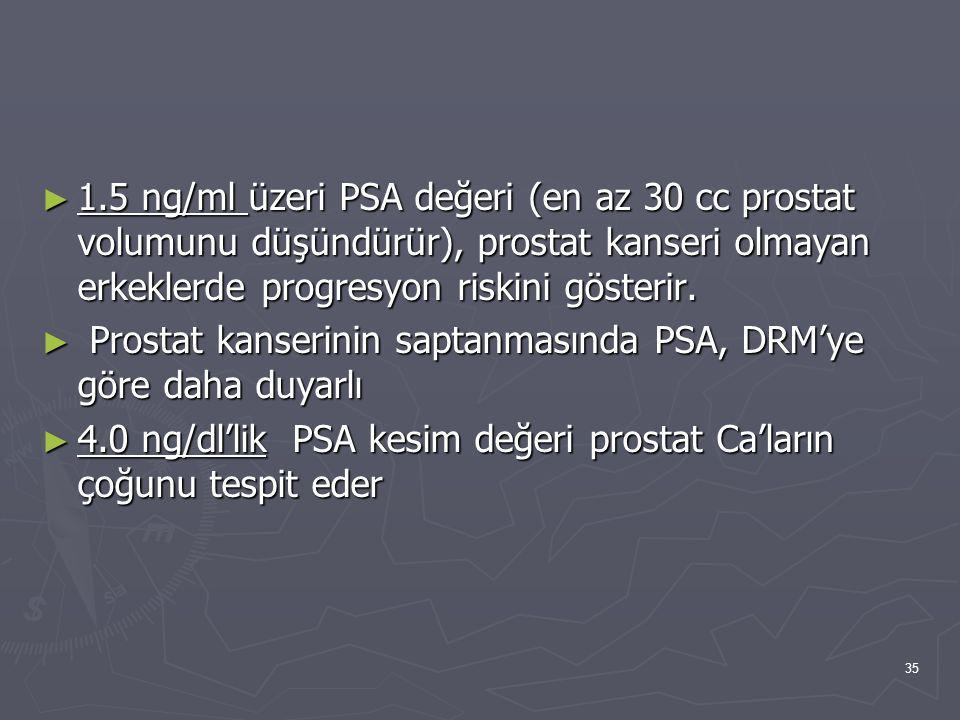 1.5 ng/ml üzeri PSA değeri (en az 30 cc prostat volumunu düşündürür), prostat kanseri olmayan erkeklerde progresyon riskini gösterir.
