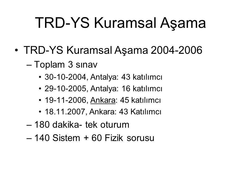TRD-YS Kuramsal Aşama TRD-YS Kuramsal Aşama 2004-2006 Toplam 3 sınav