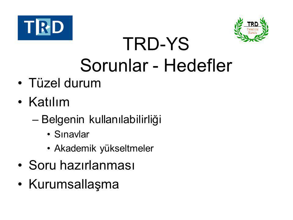 TRD-YS Sorunlar - Hedefler