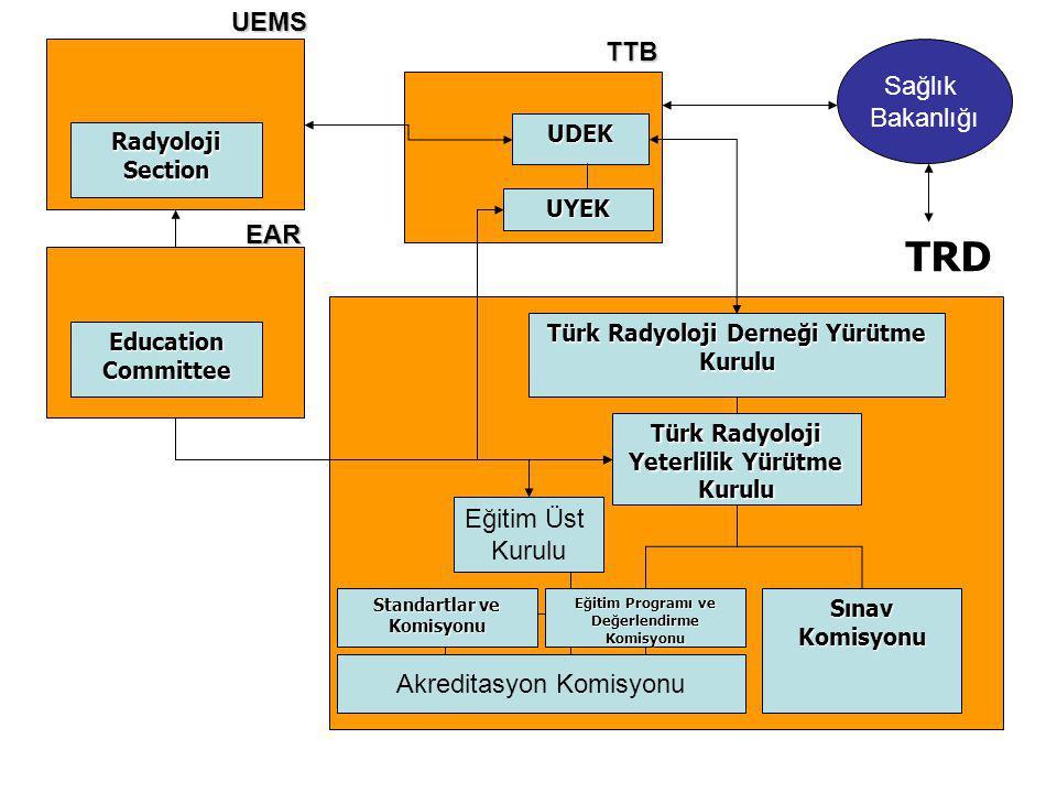TRD UEMS TTB Sağlık Bakanlığı EAR Eğitim Üst Kurulu