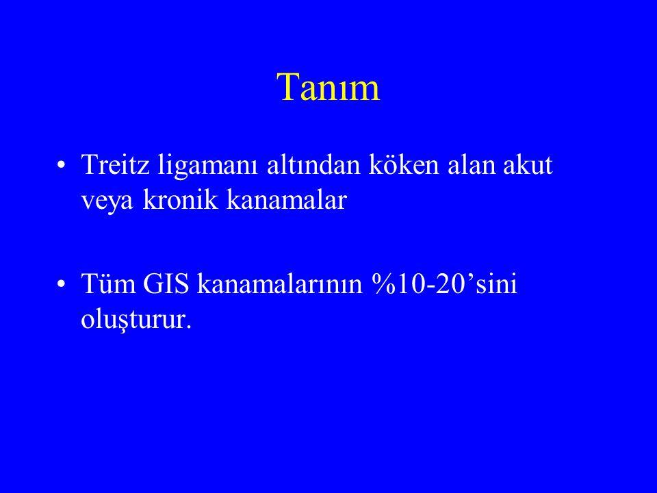 Tanım Treitz ligamanı altından köken alan akut veya kronik kanamalar