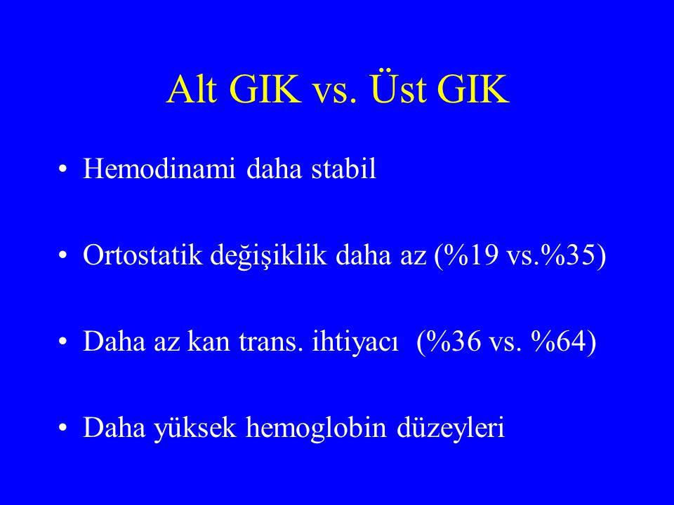 Alt GIK vs. Üst GIK Hemodinami daha stabil