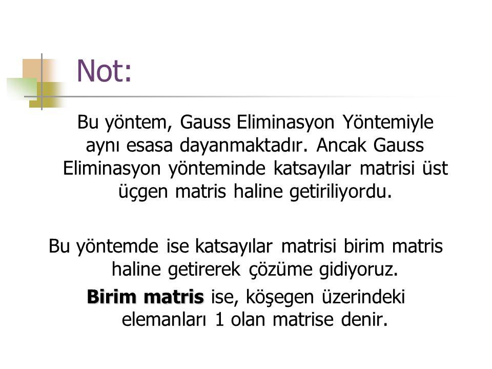 Birim matris ise, köşegen üzerindeki elemanları 1 olan matrise denir.