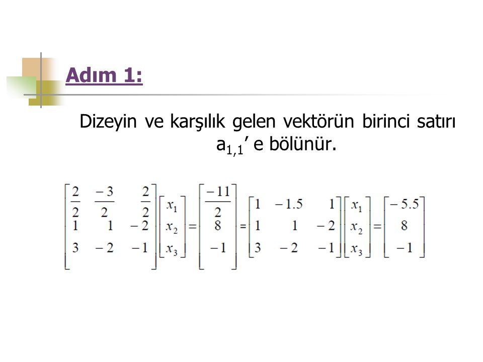 Dizeyin ve karşılık gelen vektörün birinci satırı a1,1' e bölünür.