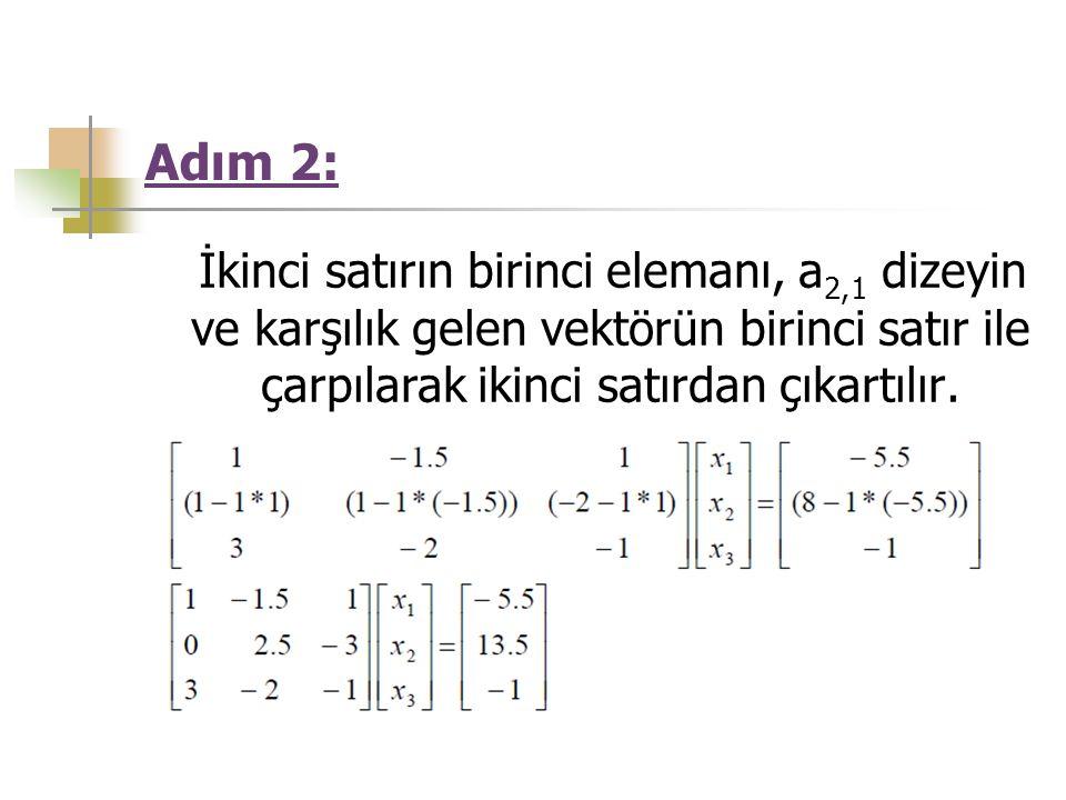 Adım 2: İkinci satırın birinci elemanı, a2,1 dizeyin ve karşılık gelen vektörün birinci satır ile çarpılarak ikinci satırdan çıkartılır.