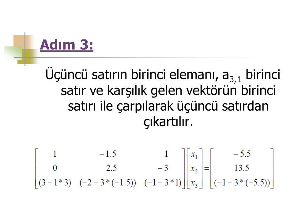 Adım 3: Üçüncü satırın birinci elemanı, a3,1 birinci satır ve karşılık gelen vektörün birinci satırı ile çarpılarak üçüncü satırdan çıkartılır.
