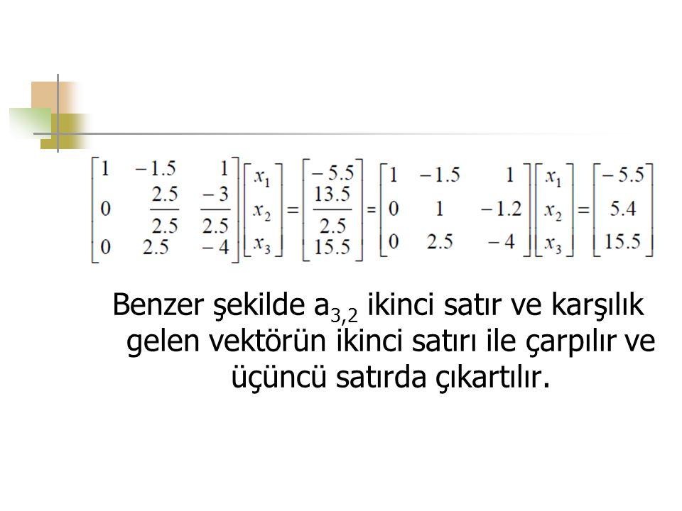 Benzer şekilde a3,2 ikinci satır ve karşılık gelen vektörün ikinci satırı ile çarpılır ve üçüncü satırda çıkartılır.