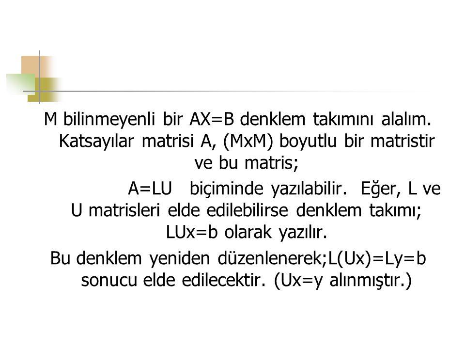 M bilinmeyenli bir AX=B denklem takımını alalım