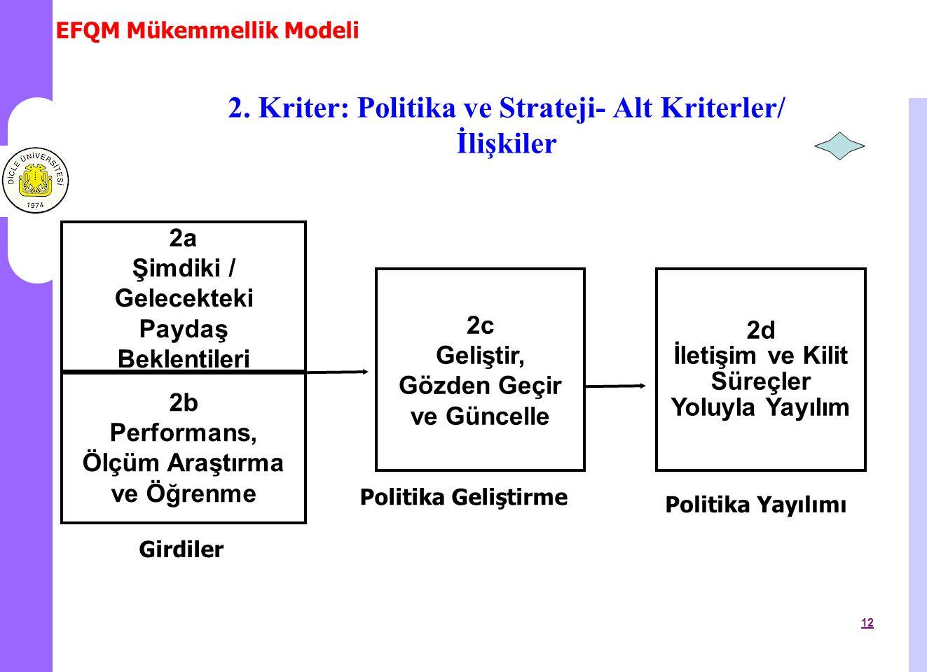 2. Kriter: Politika ve Strateji- Alt Kriterler/ İlişkiler