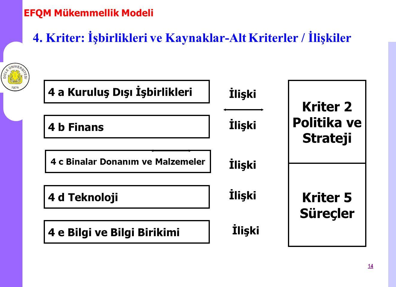 4. Kriter: İşbirlikleri ve Kaynaklar-Alt Kriterler / İlişkiler