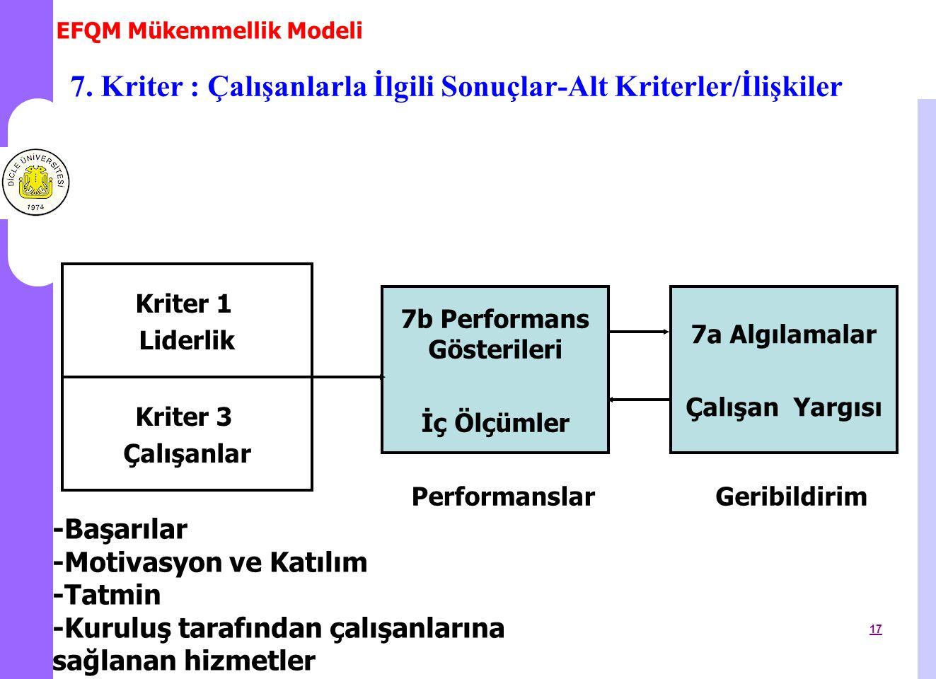 7. Kriter : Çalışanlarla İlgili Sonuçlar-Alt Kriterler/İlişkiler