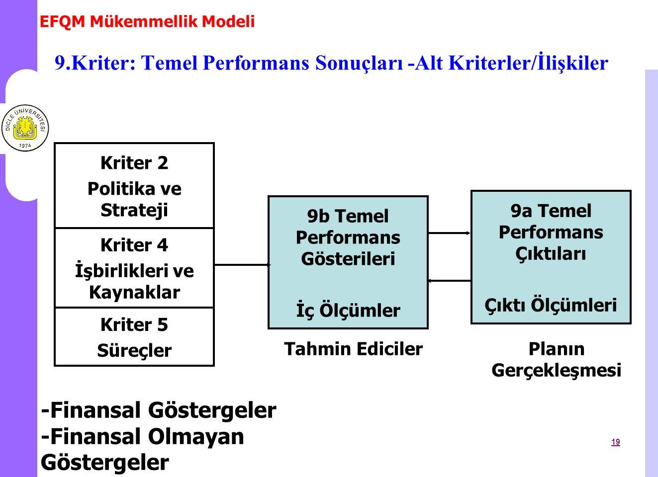 9.Kriter: Temel Performans Sonuçları -Alt Kriterler/İlişkiler