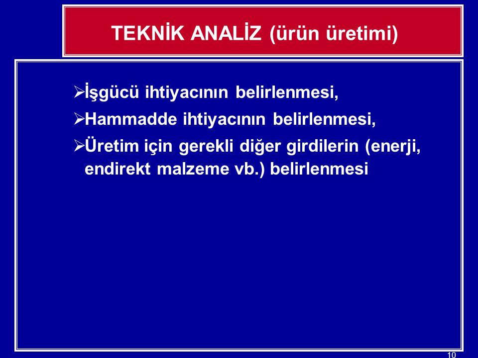 TEKNİK ANALİZ (ürün üretimi)