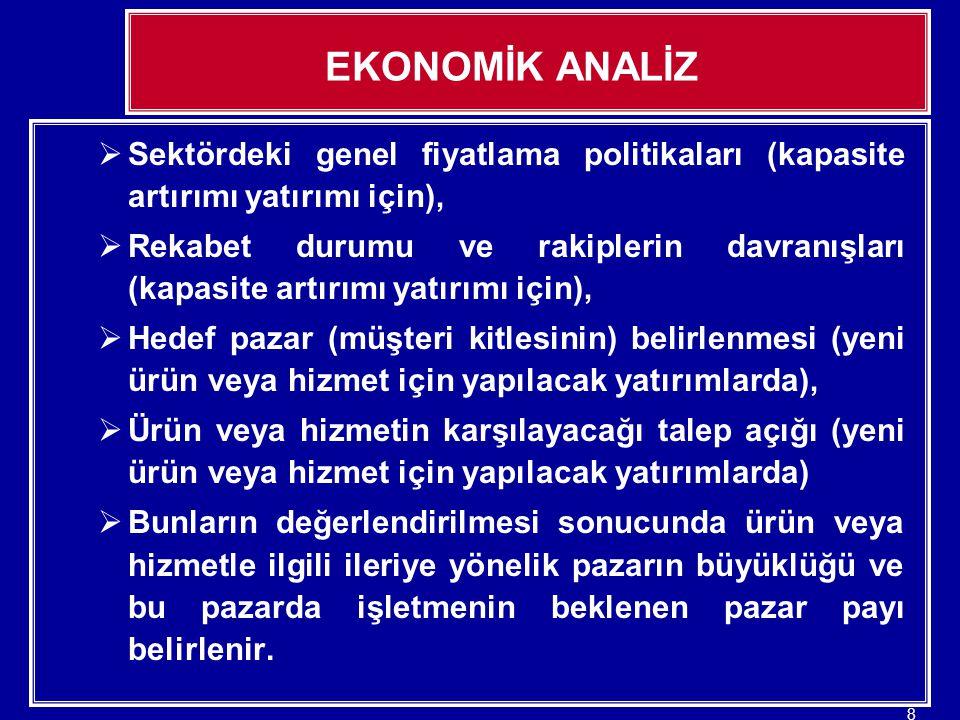 EKONOMİK ANALİZ Sektördeki genel fiyatlama politikaları (kapasite artırımı yatırımı için),