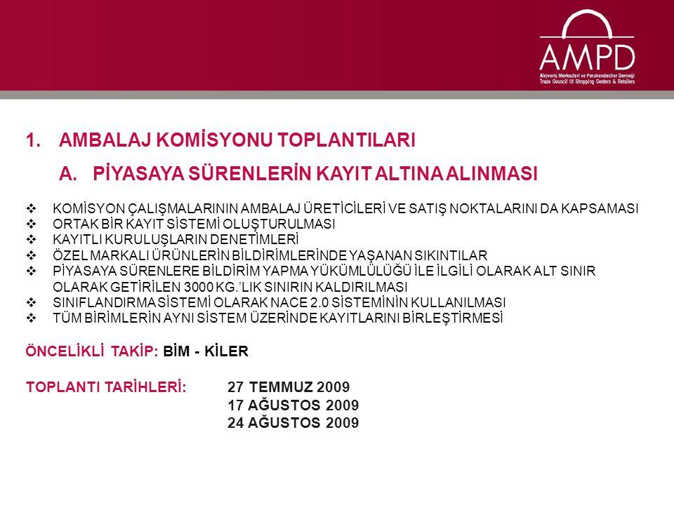AMBALAJ KOMİSYONU TOPLANTILARI