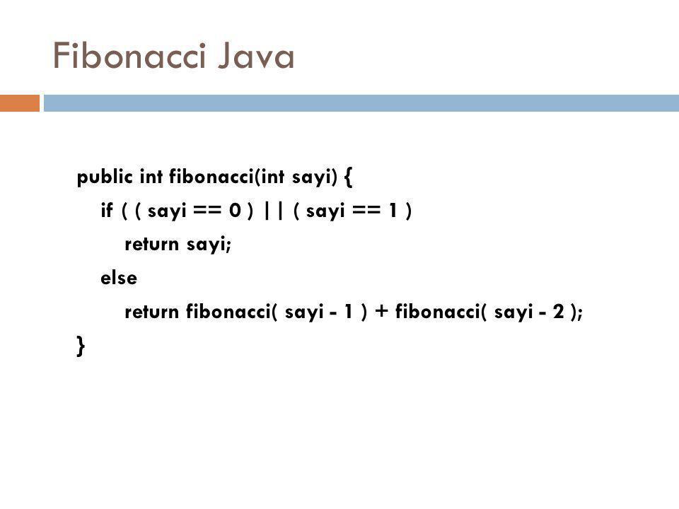 Fibonacci Java