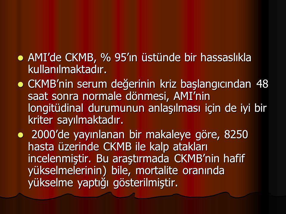 AMI'de CKMB, % 95'ın üstünde bir hassaslıkla kullanılmaktadır.