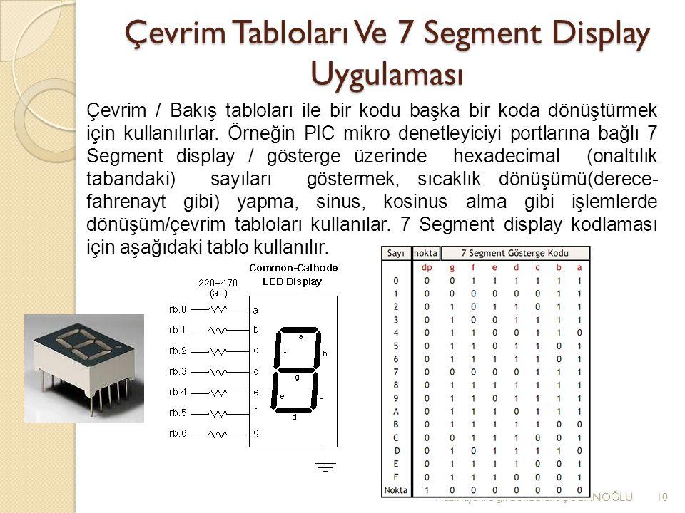 Çevrim Tabloları Ve 7 Segment Display Uygulaması