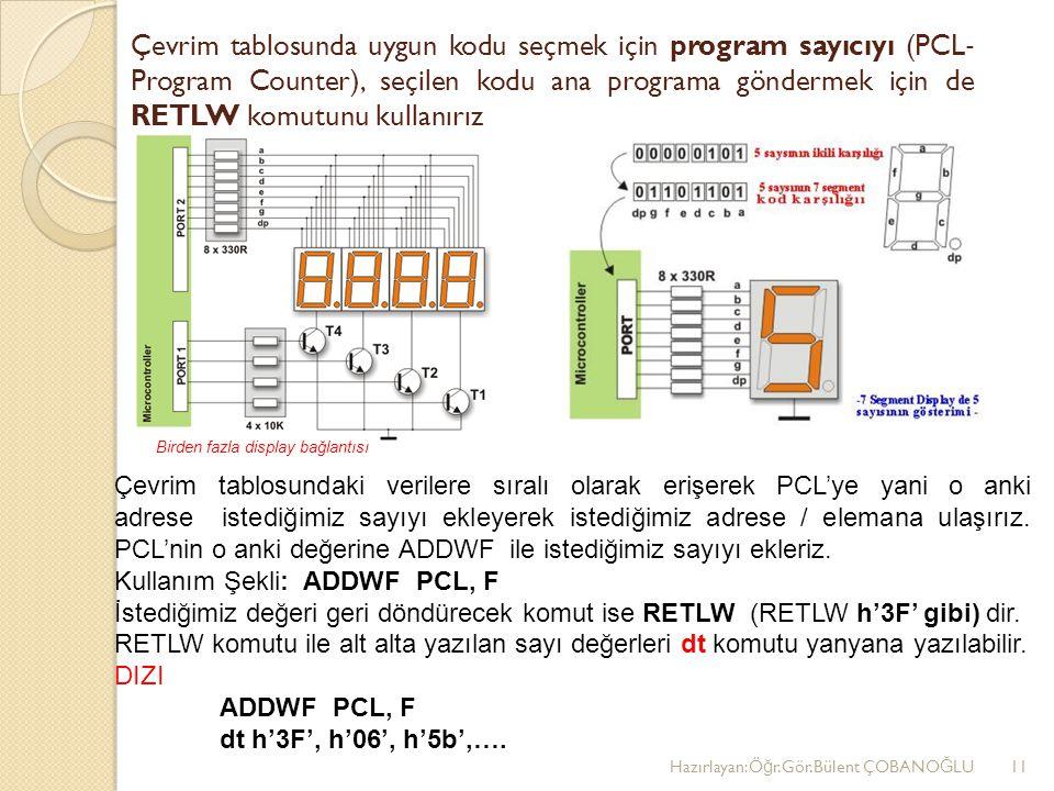 Çevrim tablosunda uygun kodu seçmek için program sayıcıyı (PCL‐ Program Counter), seçilen kodu ana programa göndermek için de RETLW komutunu kullanırız