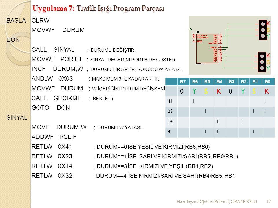 Uygulama 7: Trafik Işığı Program Parçası