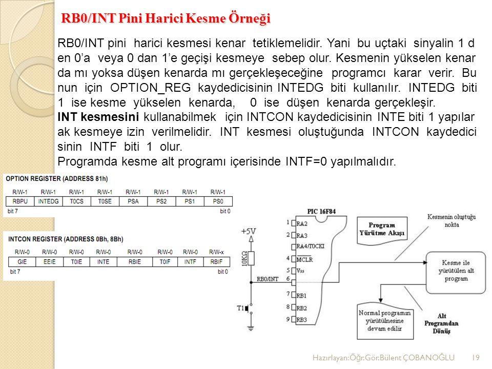 RB0/INT Pini Harici Kesme Örneği