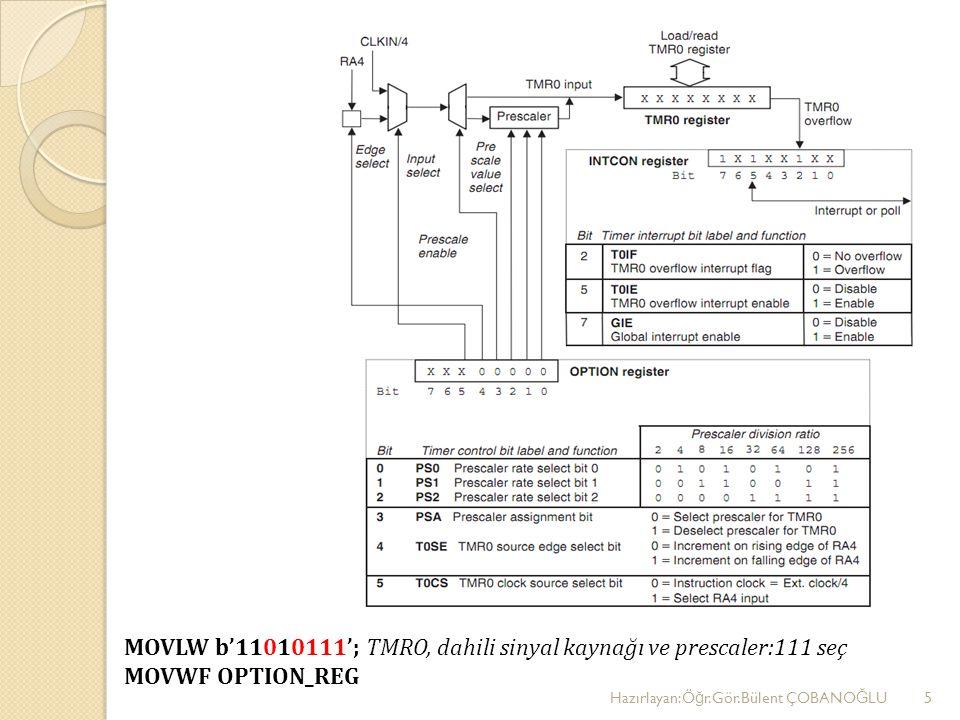 MOVLW b'11010111'; TMRO, dahili sinyal kaynağı ve prescaler:111 seç