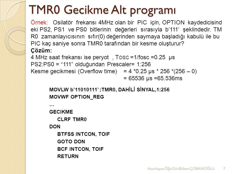 TMR0 Gecikme Alt programı